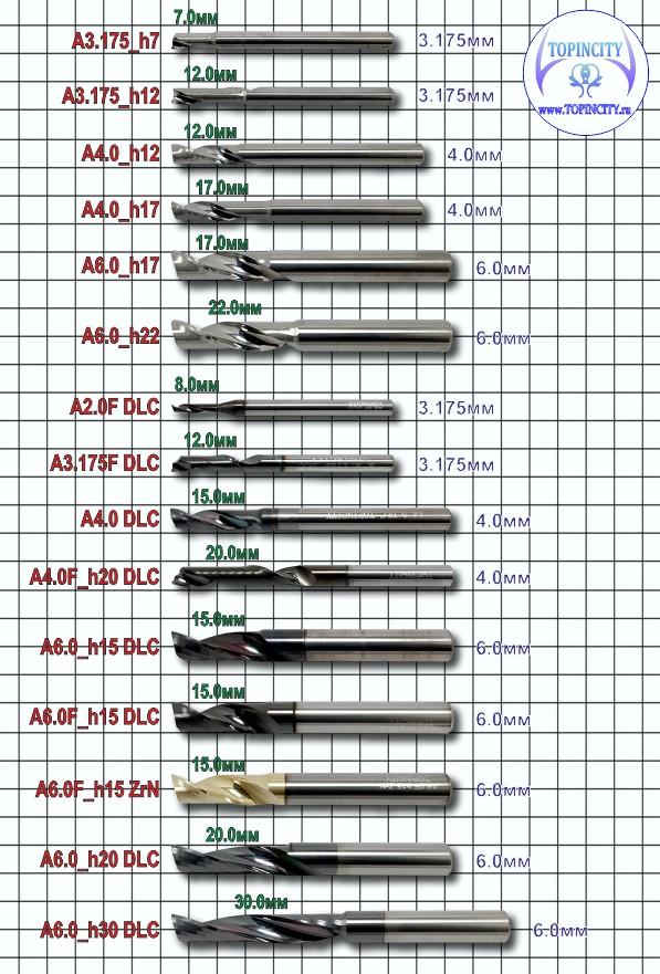 Фрезы для акрилов и композитов, A2LX3, A2LX4, A2LX6, N2LX3, N2LX6, AY1LX3, AY1LX4, NY1LX3, AJ3.0502, A2QX3, N2QX3, N2QX4, N2QX6, AL-3E-D6.0 ZCC-CT, KN2QXJ, K3MDRX, T1FLX, AL-3EL-D8.0 ZCC-CT, KB3QX, K55UF, UD2ZX, K4MDRX, K3MDQX, T1ZX,  E2ZX, K2ZJ, стружка вниз, однозаходная, DJTOL, для оргстекла, алюминия, ПВХ, пластика, ДСП, однозубая