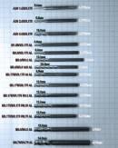 ССпециальная торцевая фреза диаметром от 1.0 до 5.0 мм для ЧПУ станков для скоростной обработки алюминия HSM